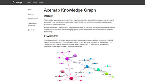 Acemap Knowledge Graph- img